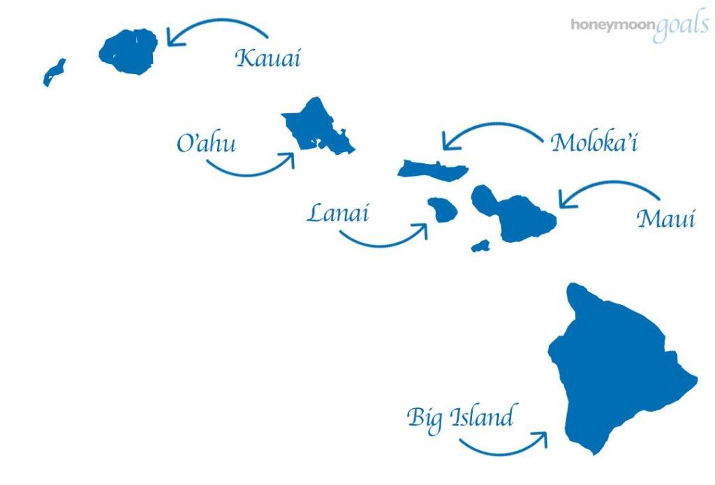 hawaii honeymoon islands